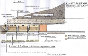 Kasta_Tomb,_Amphipolis,_Greece_-_Structural_model_according_to_findings_up_to_October_2014