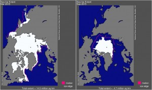 arctic-sea-ice-max-min